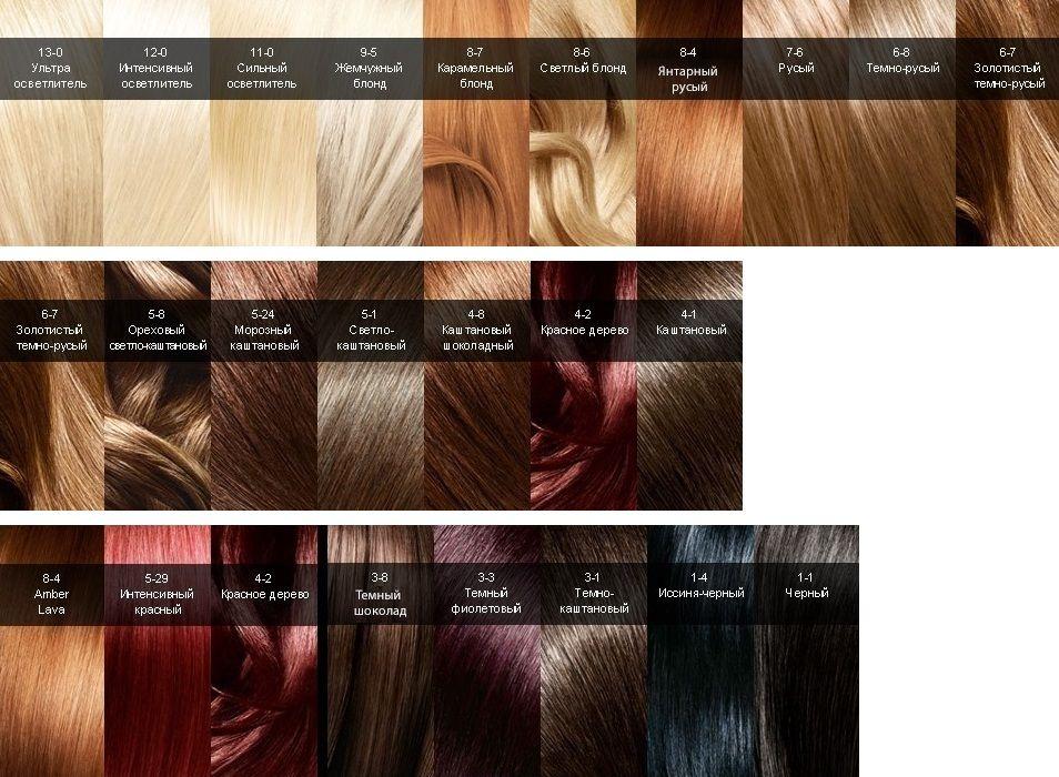 Богатство оттенков краски для волос syoss (сьес)