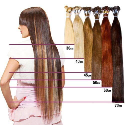 Достоинства и недостатки ленточного наращивания волос