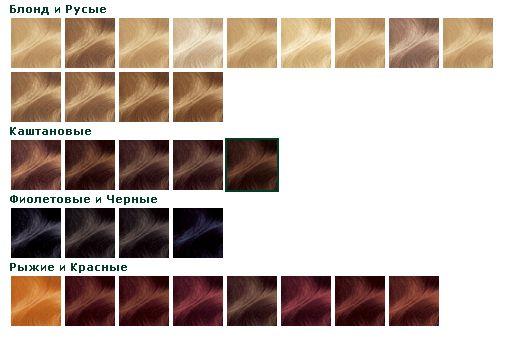 Особенности палитры краски гарньер колор нейчералс
