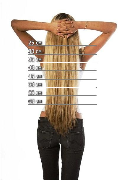 Отличия в скорости роста волос