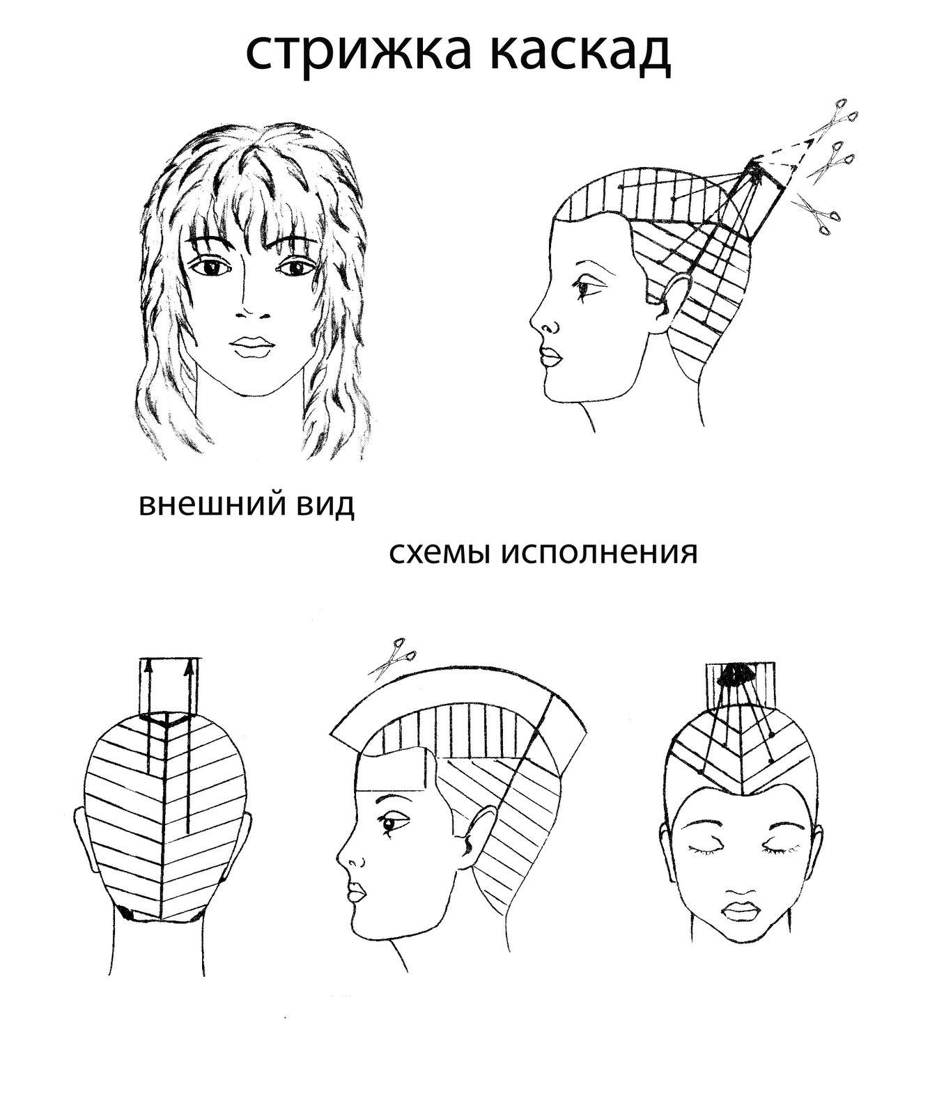 Техника стрижки каскад на короткие волосы